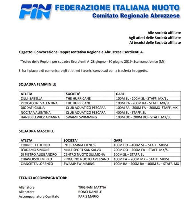 Complimenti all'atleta Pinguino Nuoto Chiaversoli Mirko che rappresenterà l'Abruzzo al Trofeo delle Regioni che…